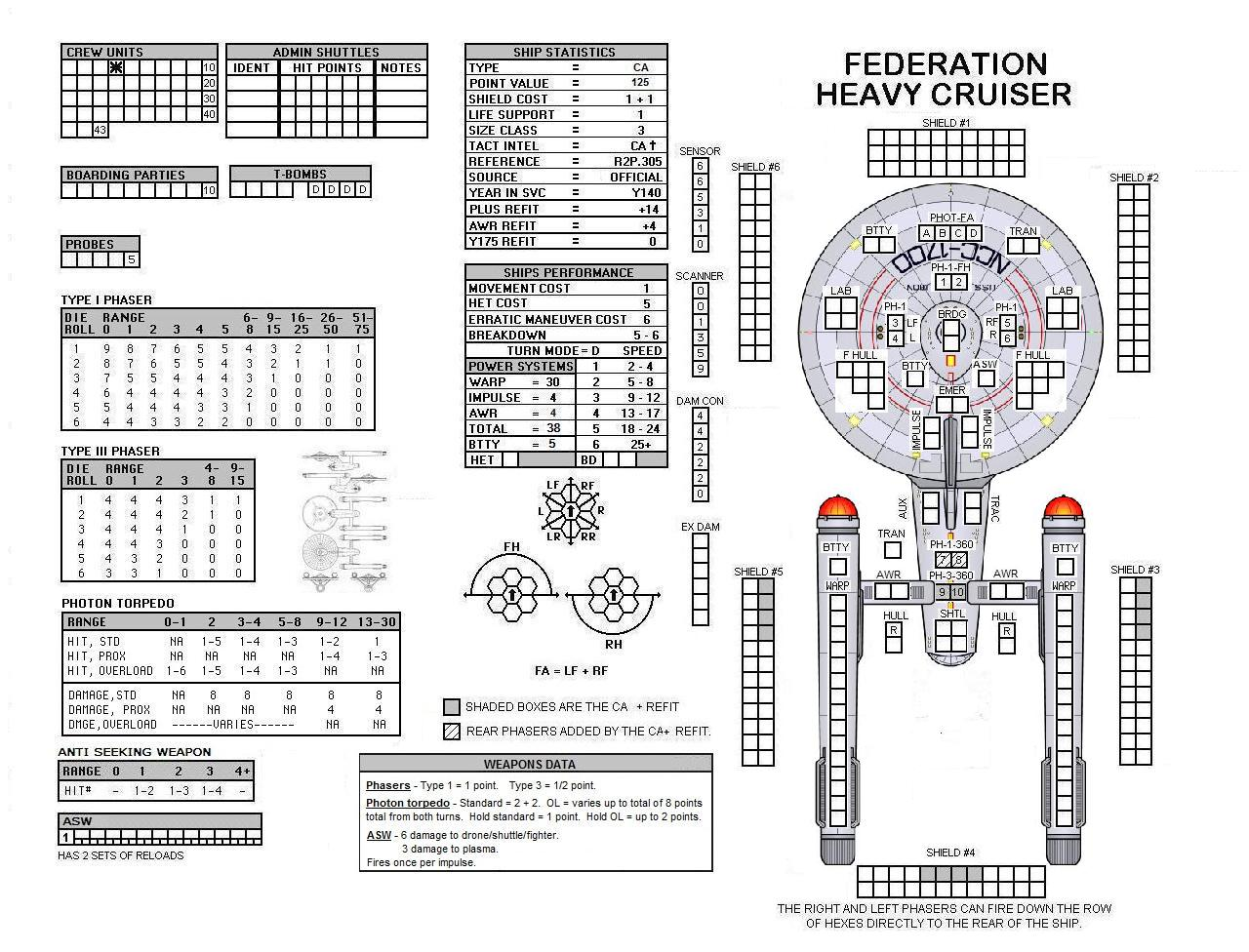 Federation Advanced CA SSD for Star Fleet Battles