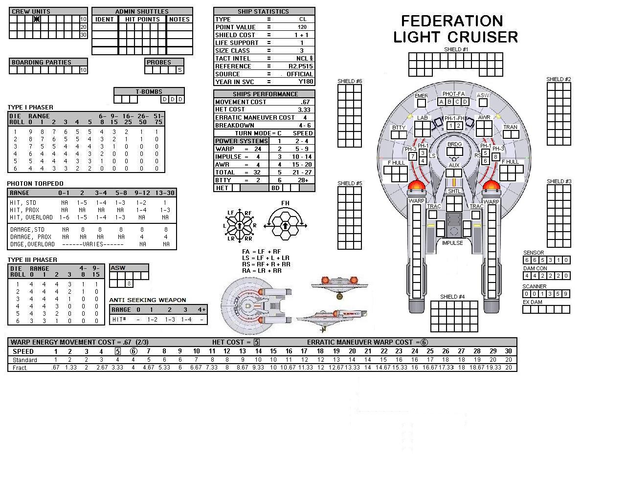 Federation Advanced CL SSD for Star Fleet Battles