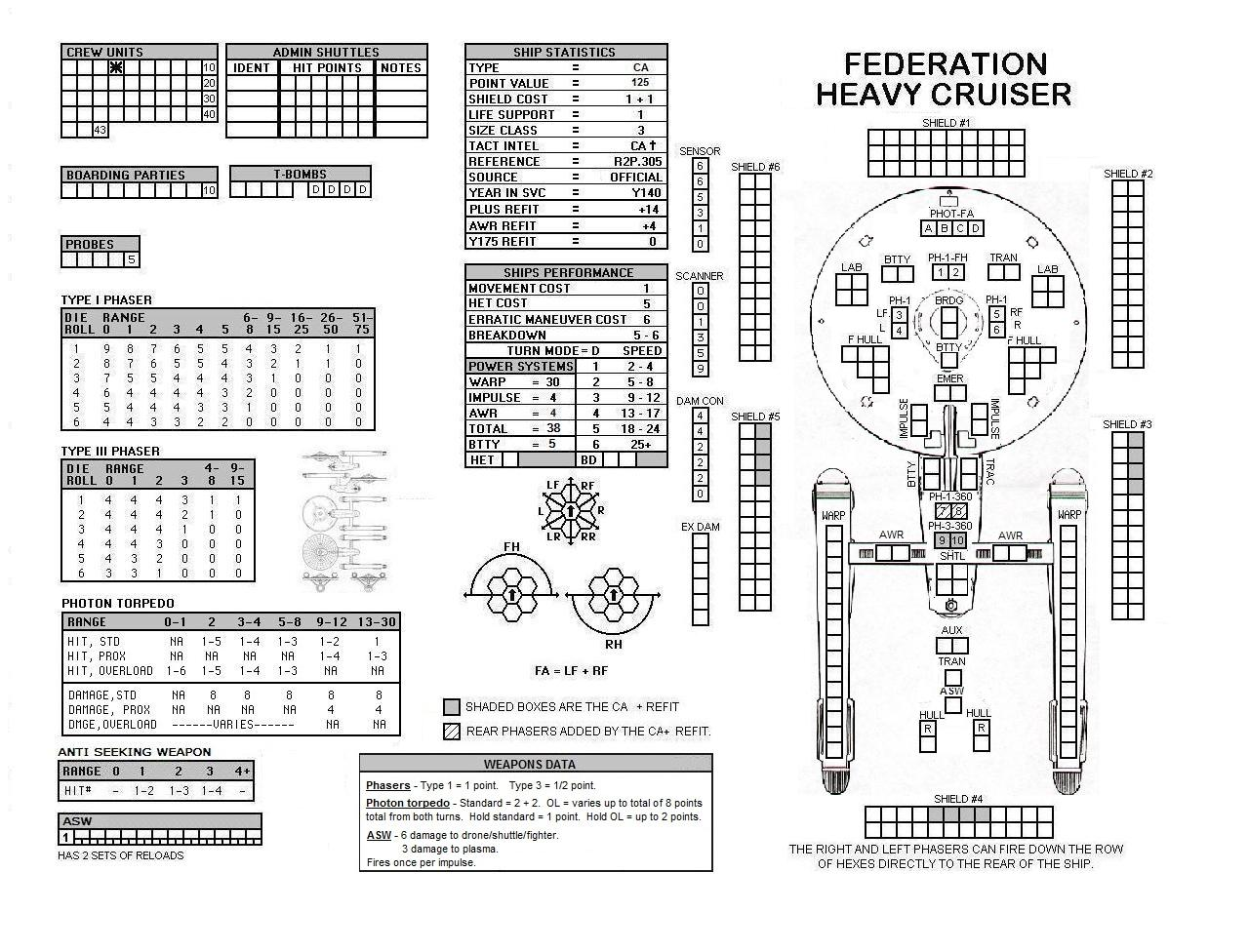 Federation BP CA SSD for Star Fleet Battles