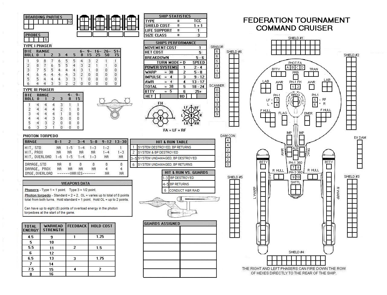 Federation Tournament Command Cruiser SSD for Star Fleet Battles